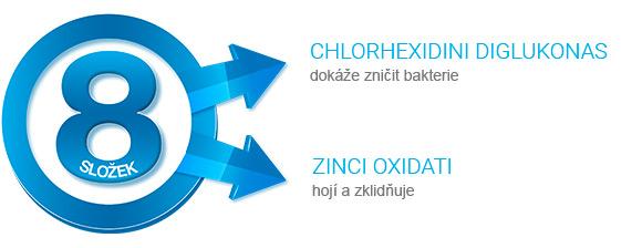 Zitenax - o přípravku